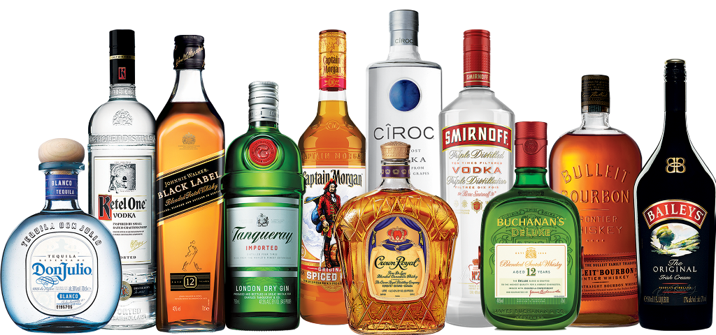 Image result for diageo